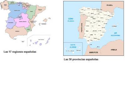 La organización política de España.